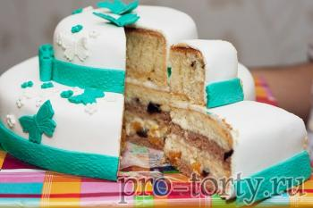 Торт из мастики своими руками бисквит 684